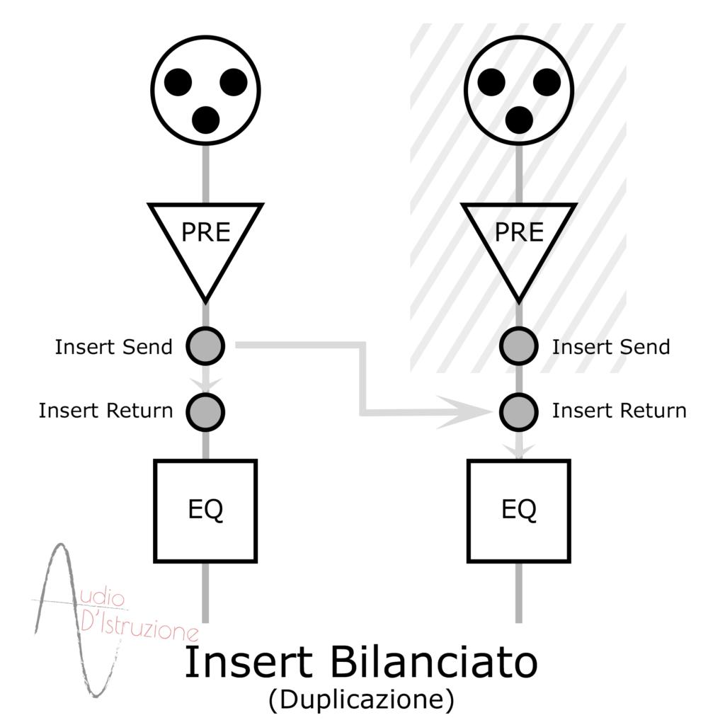 Sezione insert bilanciata collegamento ad un altro canale