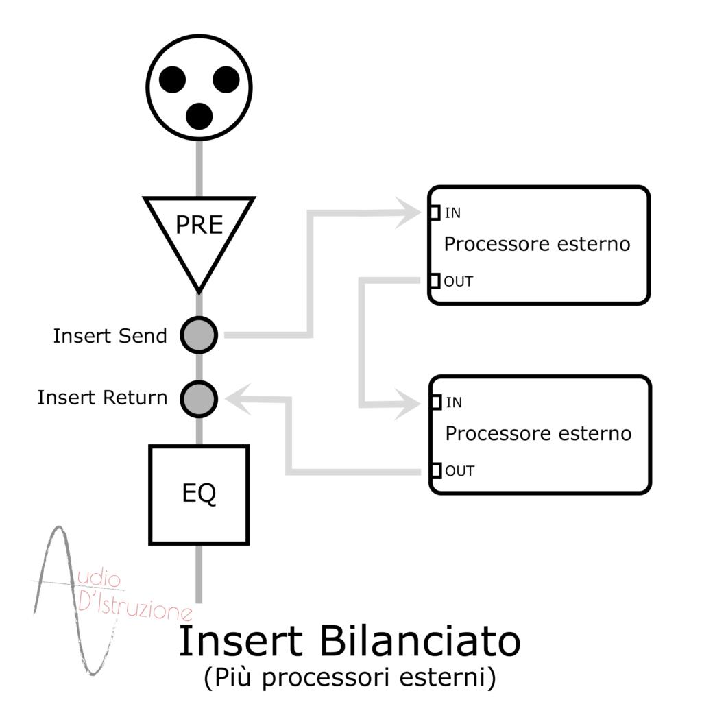 Sezione insert bilanciata collegamente a più processori esterni