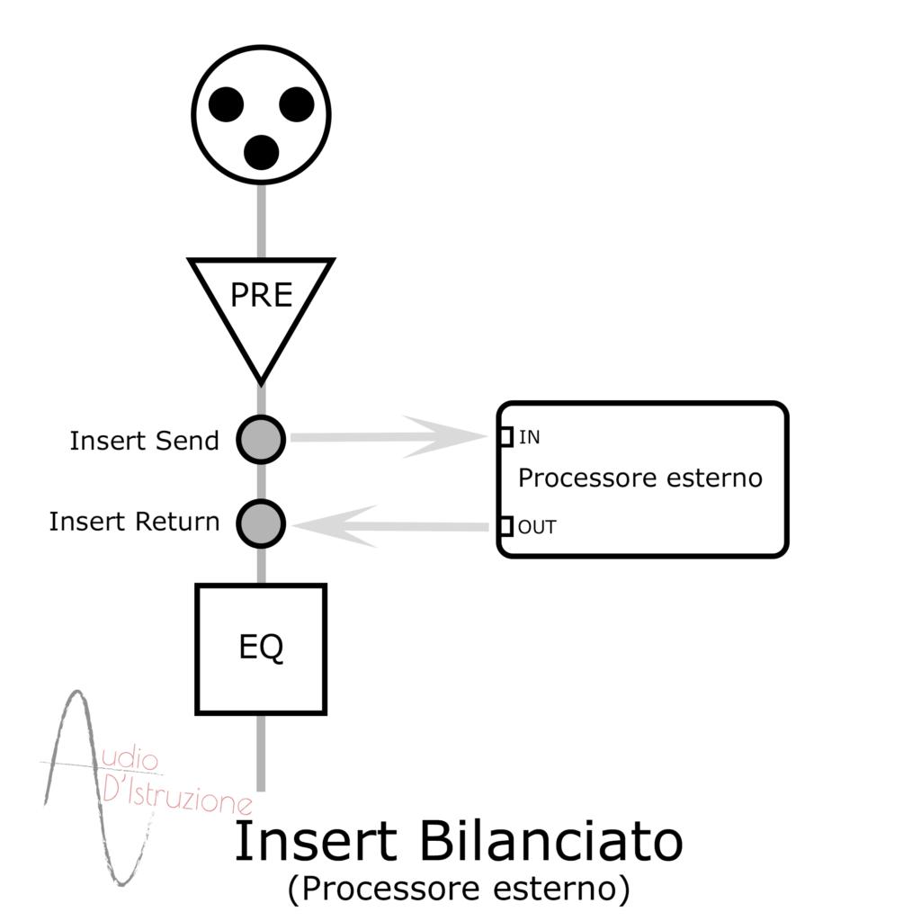 Sezione insert bilanciata collegamente ad un processore esterno