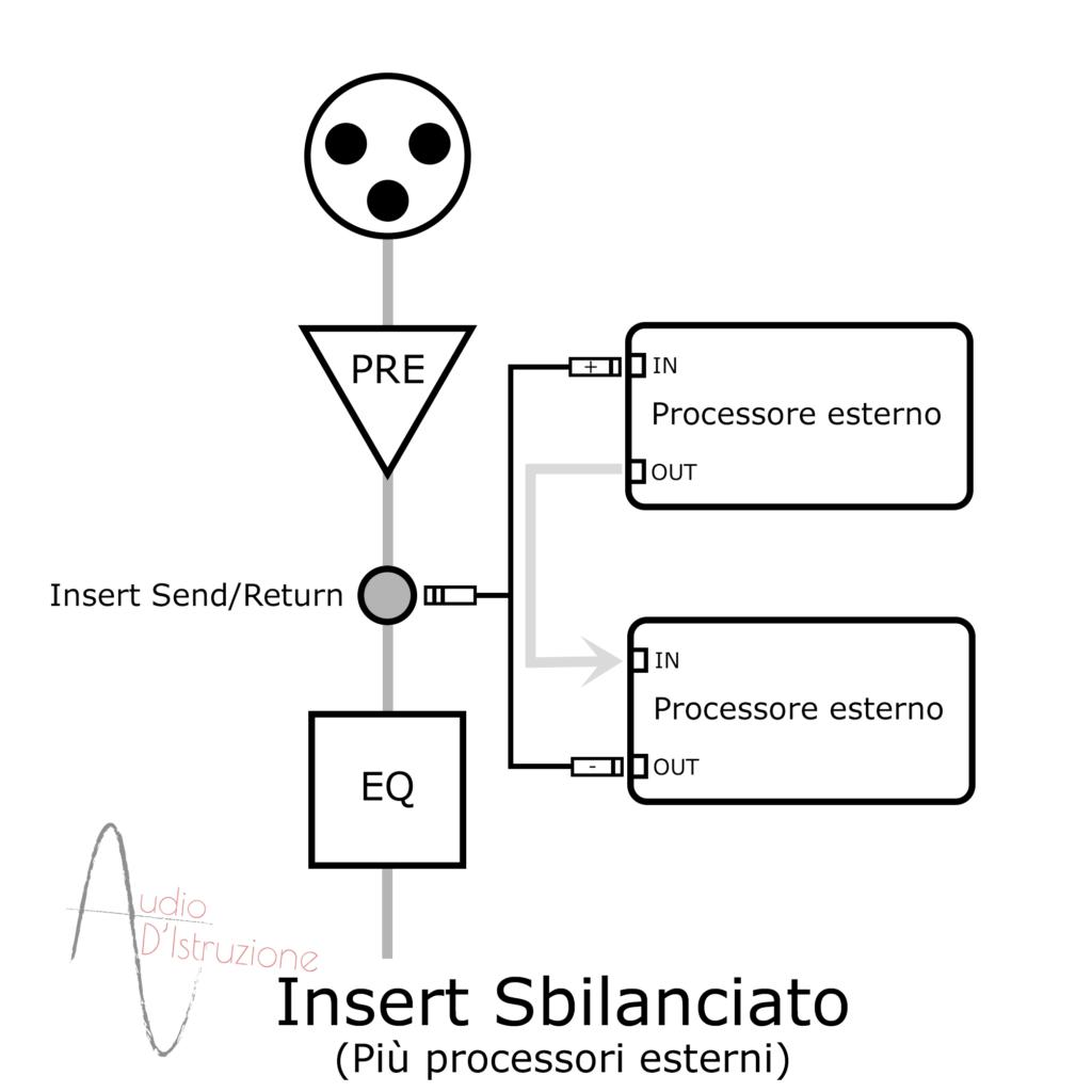 Sezione insert sbilanciata collegamento a più processori esterni