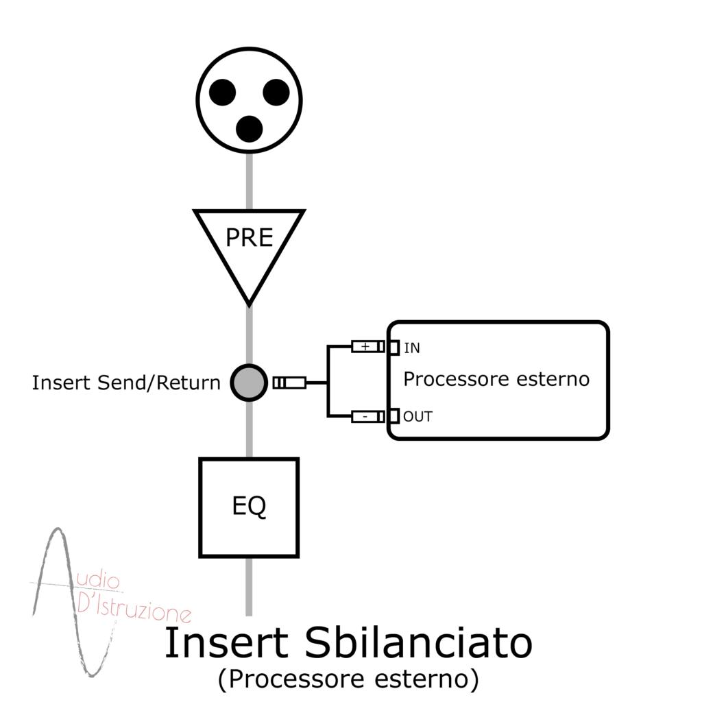 Sezione insert sbilanciata collegamento ad un processore esterno