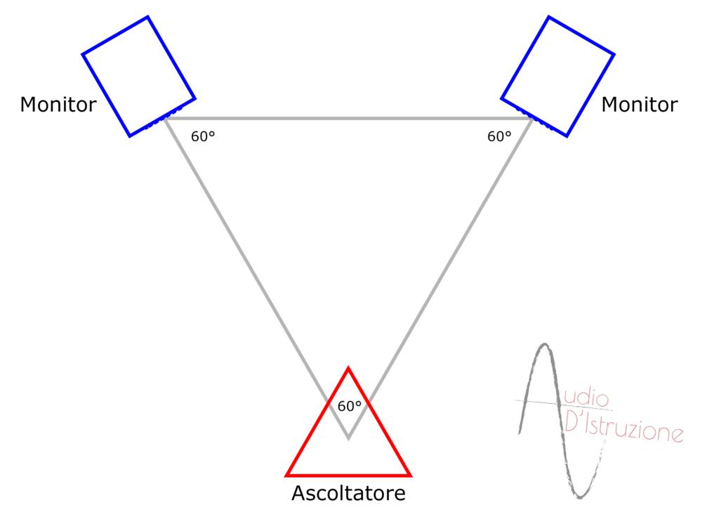 monitor triangolo equilatero all-in-one studio